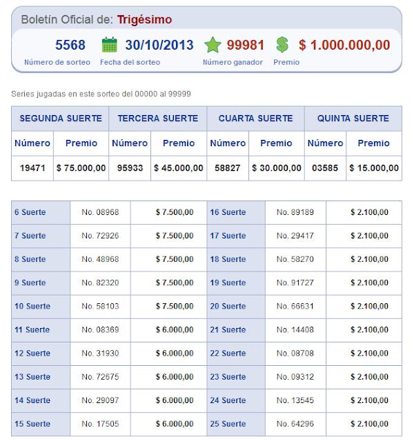 resultados oficiales loteria