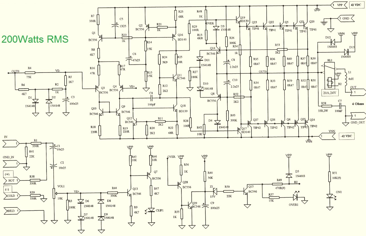 medium resolution of c5200 datasheet