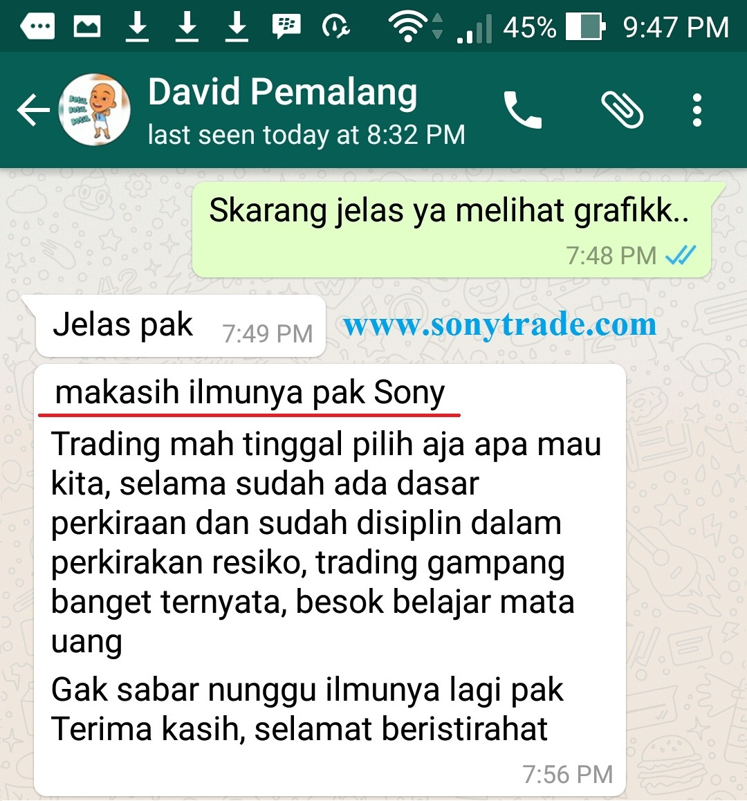 Messed Up Life Quotes: SONYTRADE, Belajar Trading Investasi