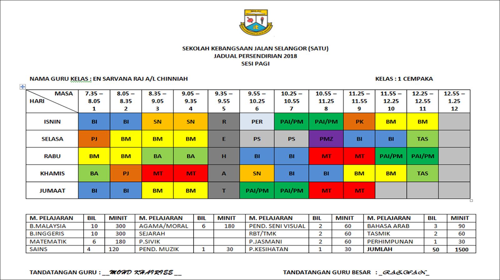 Perubahan Jadual Waktu Kelas 2018 Sk Jalan Selangor Satu