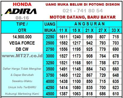 Daftar-Harga-Yamaha-Vega-Force-Adira-Finance