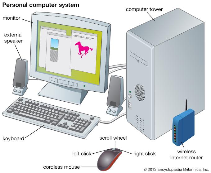कंप्यूटर क्या है? (What is Computer)