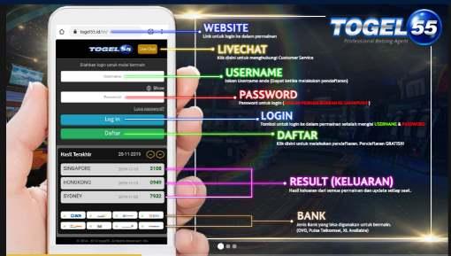 Bagaimana Cara Menentukan Agen Togel Online Indonesia Yang Tepat