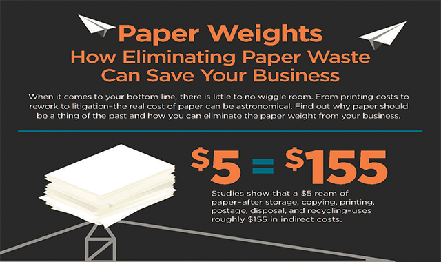 How Eliminating Your Paper Waste #infographic