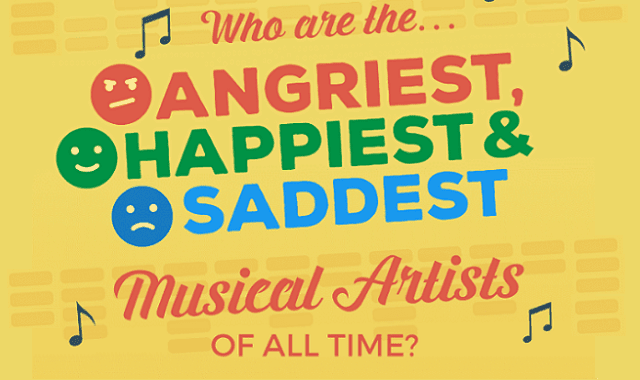 Who Are the Happiest, Saddest And Angriest Music Artists of All Time?