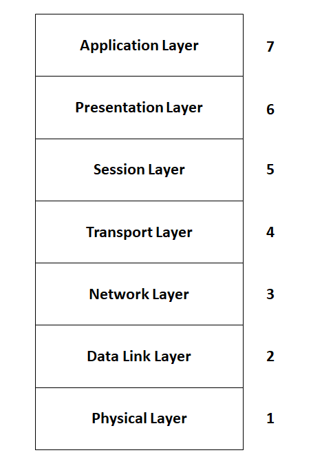 Perbedaan hub dan switch di jaringan
