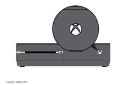 Cara Memperbaiki Xbox One Installation Stopped (instalasi terhenti)