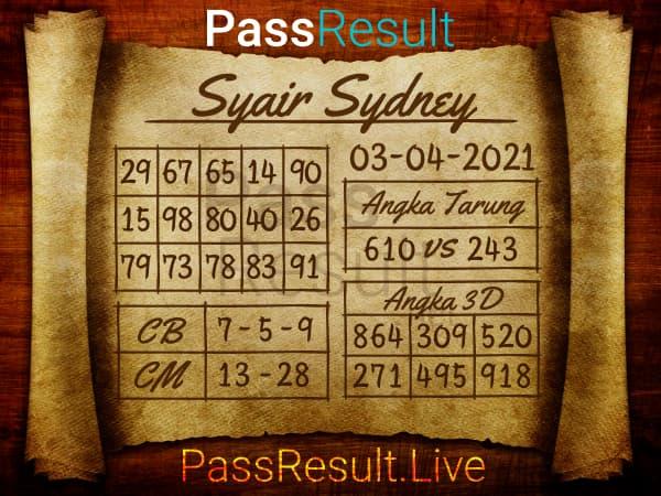 Prediksi Syair - Rabu, 3 April 2021 - Prediksi Togel Sydney