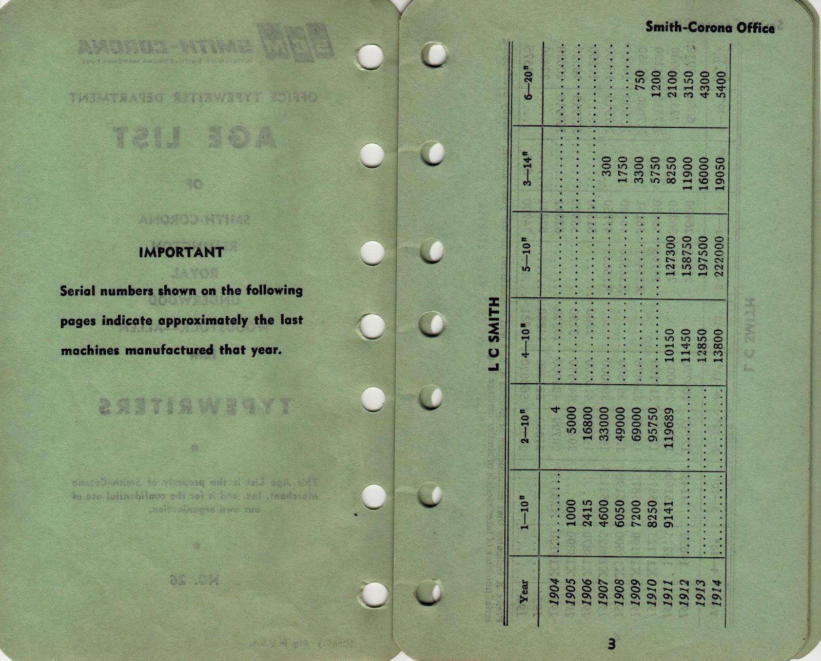 Serial number lookup typewriter Underwood Portable