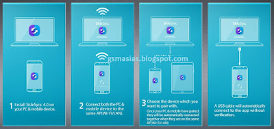 GSMASIAS: Download Latest Sidesync v4 5 0 86 For samsung bypass FRP