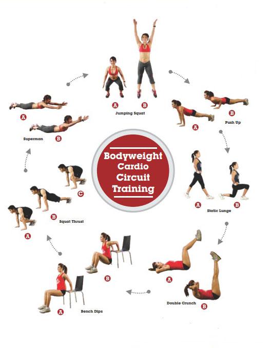 10 Menit HIIT Workout Core Exercise, Membakar Lemak Lebih Cepat