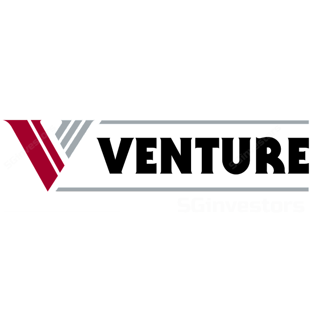 VENTURE CORPORATION LIMITED (V03.SI)