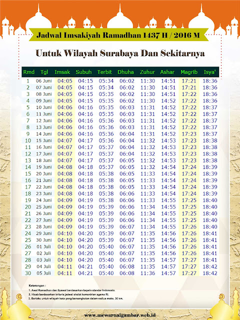 Jadwal Imsakiyah Surabaya Tahun 2016 (1437 H)
