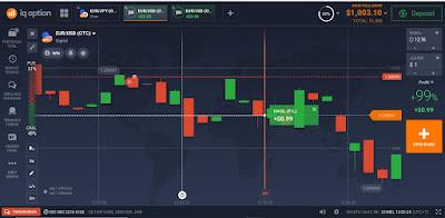 Trading binary option di iq option