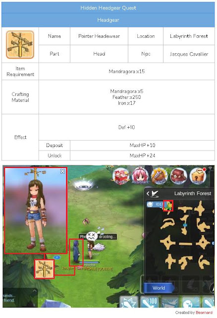 Hidden Headgear Quest Pointer Headwear di Ragnarok Mobile Eternal Love