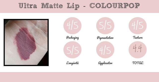 Revue Ultra Matte Colourpop