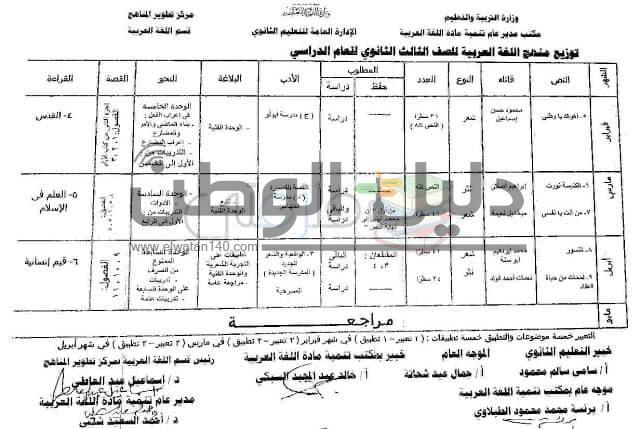 المحذوف من منهج لعة عربية للثانوية العامة