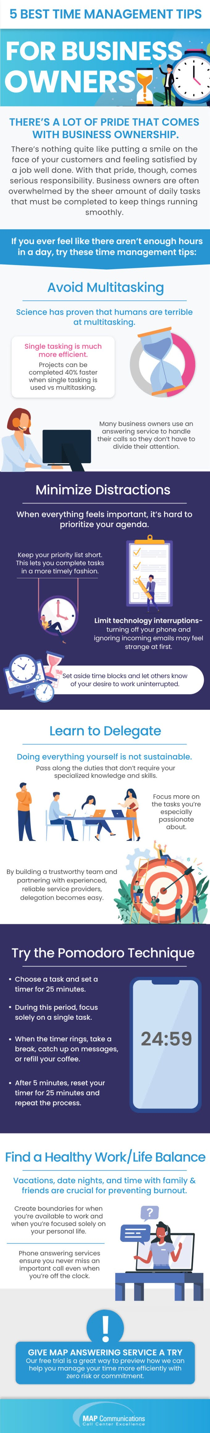 5 Best Time Management Tips for Business Owners #infographic #Business #infographics #Management Tips #Business Owners