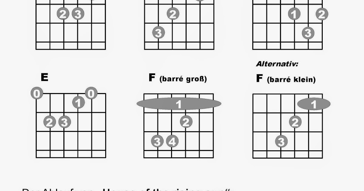 Attractive Chords To House Of The Rising Sun Pictures - Basic Guitar ...