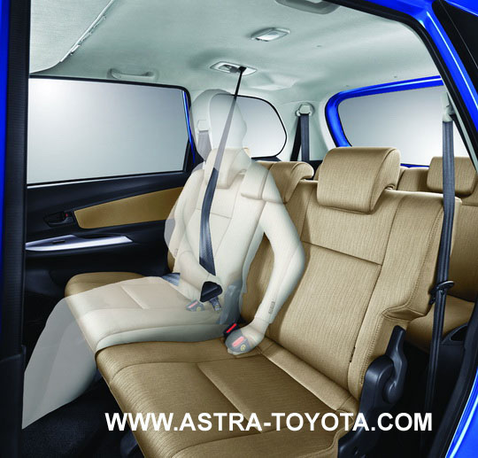 Interior Grand New Avanza Veloz 1.3 Warna Toyota Tipe E G Dan ...