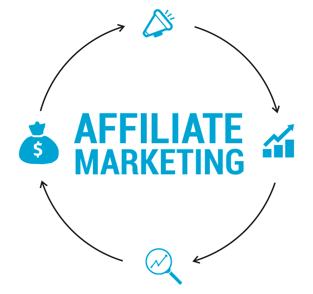 How Start Affiliate Marketing Business in 2020 | Amazon Affiliate Marketing |