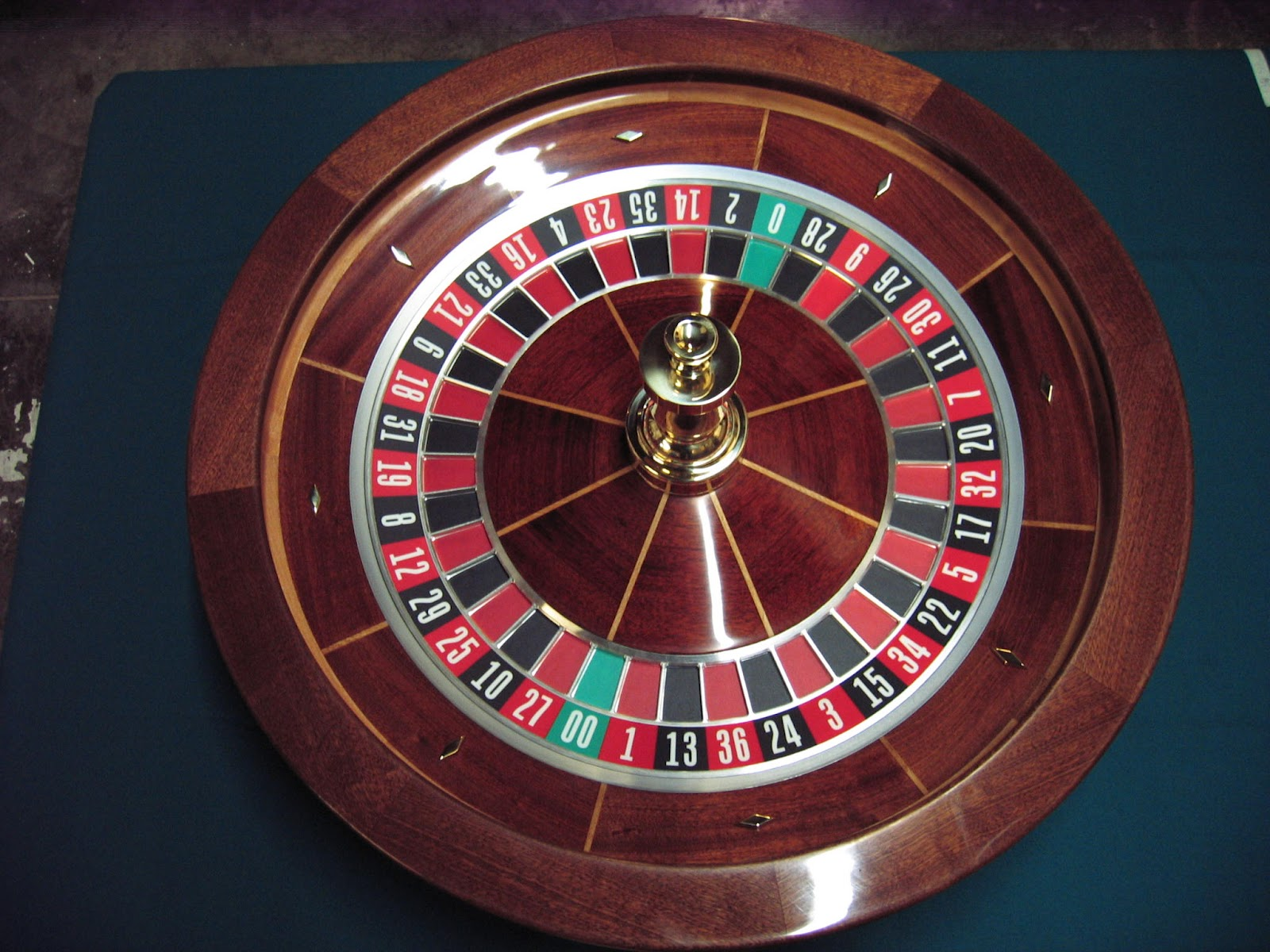 Roulette Wheel ― How to Win at Roulette Every Time You ...