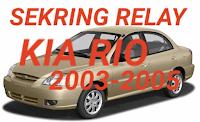 tempat sekring dan relay KIA RIO 2003-2005