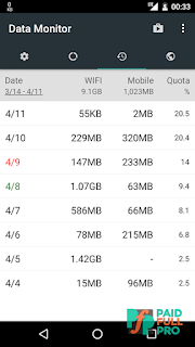 Data Monitor Simple Net Meter Premium APK