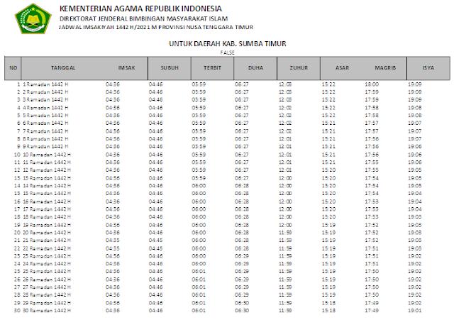 Jadwal Imsakiyah Ramadhan 1442 H Kabupaten Sumba Timur, Provinsi Nusa Tenggara Timur