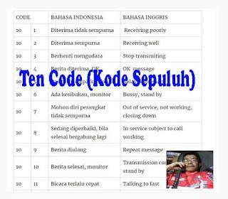 Ten Code (Kode Sepuluh)
