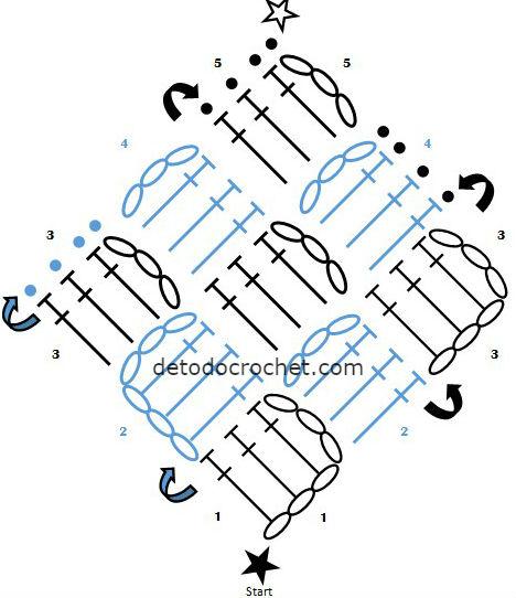 patrones-ganchillo-C2C