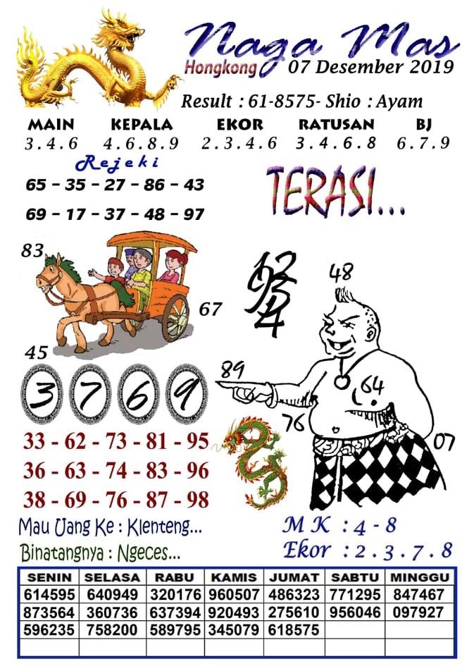 kode togel hk nagamas