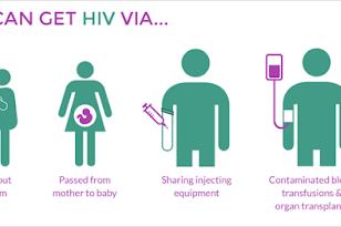 Inilah 7 Mitos Wanita yang Hidup Dengan HIV
