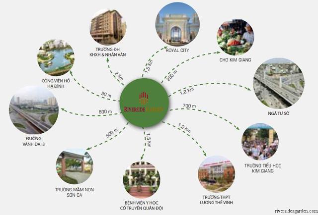 Vị trí Chung cư Riverside garden - 45 Vũ Tông Phan