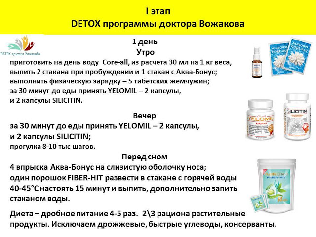 14-дневная программа очищения с противопаразитарным эффектом