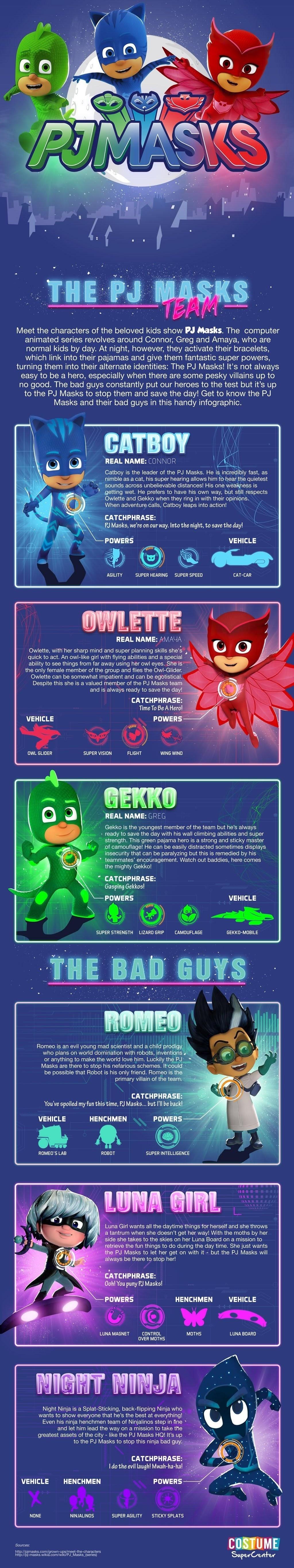Meet The PJ Masks #infographic