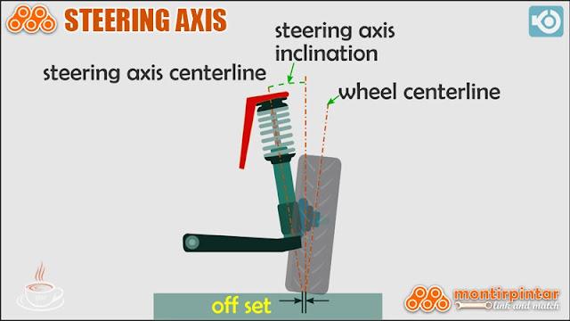 memahami spooring atau wheel alignment pada mobil