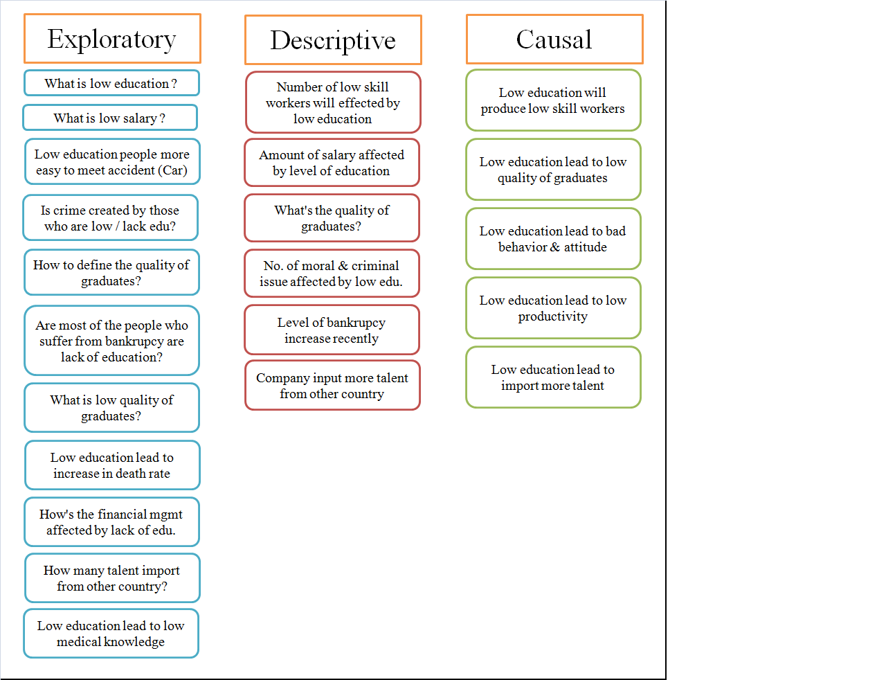 Exploratory Research Examples