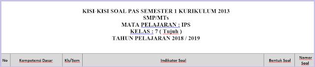 Kisi-Kisi Soal PAS/ UAS IPS Kelas 7 K13 Tahun 2018/2019