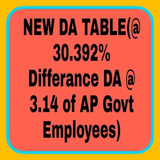 new da table(@ 30.392% Differance DA @ 3.14 of AP Govt Employees)