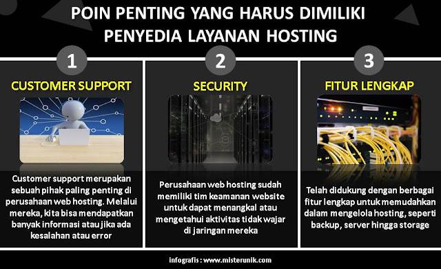 Poin Plus Perusahaan Hosting