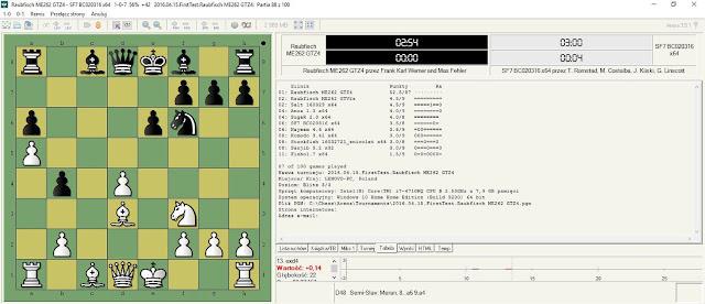 Jurek Chess Ranking (JCR) Raubfischtest.16.04.2016