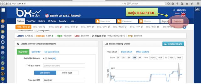 6500 dollárig esett Thaiföldön a Bitcoin miután hirtelen a bezárás mellett döntött egy helyi váltó