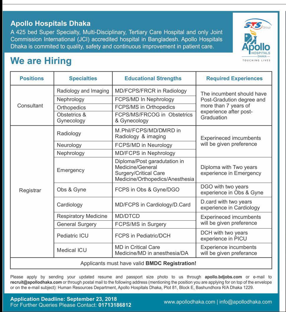 Apollo Hospitals Dhaka Job Circular 2018