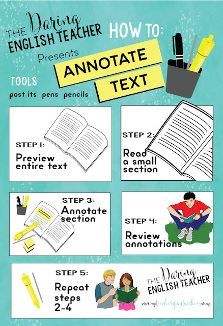 5 simple steps to teach students how to annotate text