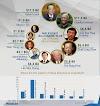 25 TUNTUTAN MELAYU Buat YAB Tan Sri Muhyiddin Yassin, Perdana Menteri Malaysia ke 8
