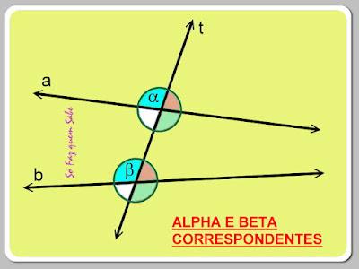 Duas retas e uma transversal mostrando alpha e beta, dois ângulos correspondentes