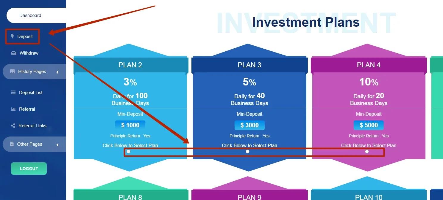 Пополнение баланса в Forex Profits Ltd