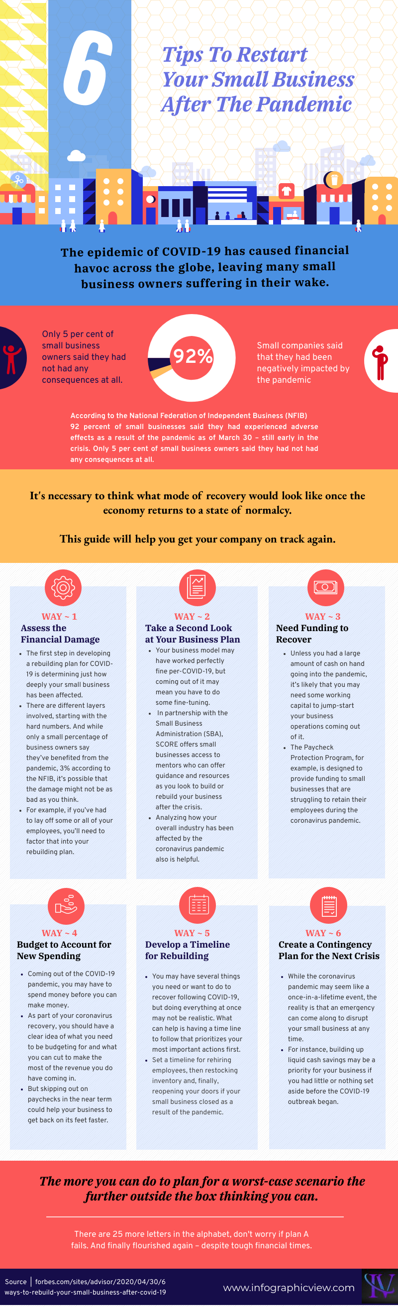 6 Tips To Restart Your Small Business After Pandemic #infographic