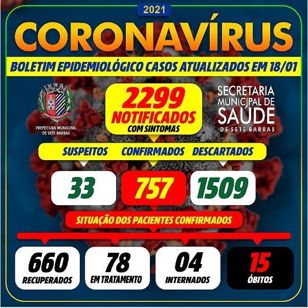 Sete Barras confirma novo óbito e soma 15 mortes por Coronavírus - Covid-19